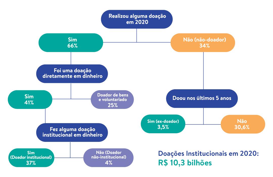 PDB_Destaque-01